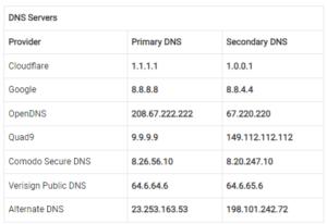Xbox Series X DNS Servers
